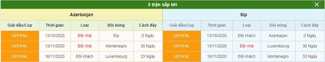 3 trận tiếp theo Azerbaijan vs Cyprus