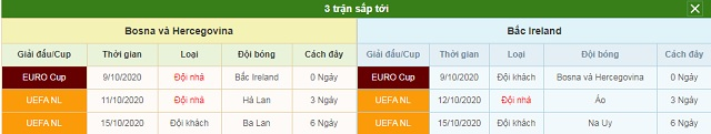 3 trận tiếp theo Bosina vs Ireland