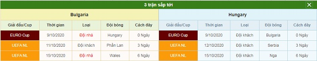 3 trận tiếp theo Bulgaria vs Hungary