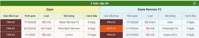 3 trận sắp tới Dijon vs Rennes