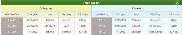 3 trận sắp tới Guingamp vs Auxerre