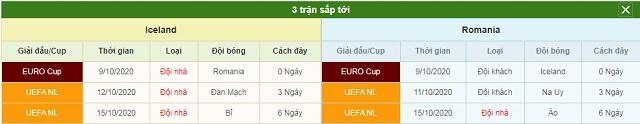 3 trận tiếp theo Iceland vs Romania
