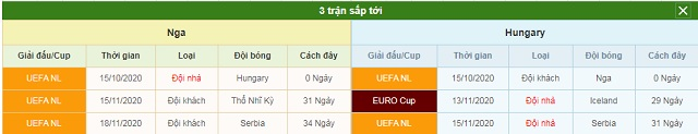 3 trận tiếp theo Nga vs Hungary