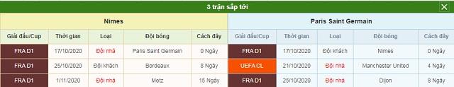 3 trận sắp tới Nimes vs PSG