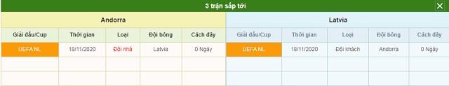 3 trận tiếp theo Andorra vs Latvia
