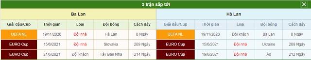 3 trận tiếp theo Ba Lan vs Hà Lan