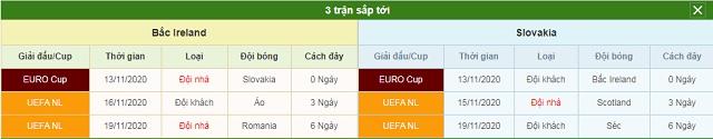 3 trận tiếp theo Bắc Ireland vs Slovakia
