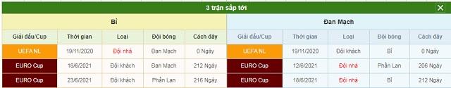3 trận tiếp theo Bỉ vs Đan Mạch