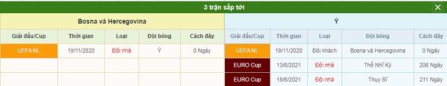 3 trận tiếp theo Bosna & Hercegovina vs Italia