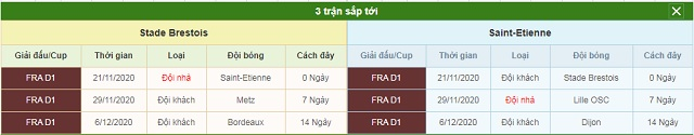 3 trận sắp tới AS Monaco vs Paris Saint Germain