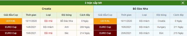 3 trận tiếp theo Croatia vs Bồ Đào Nha