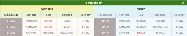 3 trận sắp tới Grenoble vs Nancy