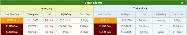 3 trận tiếp theo Hungary vs Thổ Nhĩ Kỳ