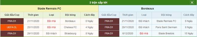 3 trận sắp tới Stade Rennais vs Bordeaux