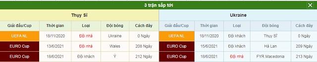3 trận tiếp theo Thụy Sĩ vs Ukraine