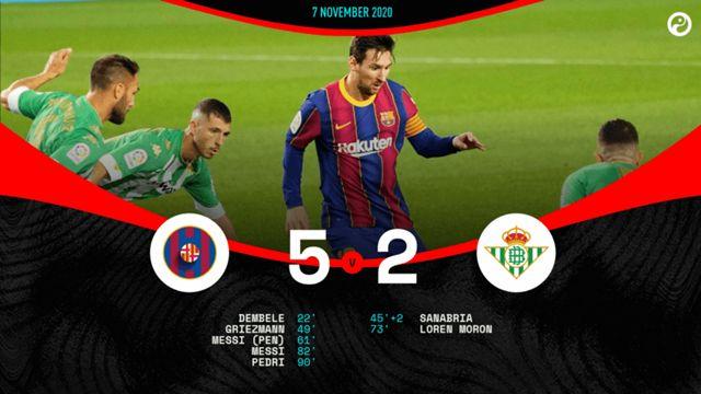 Video Highlight Barcelona - Betis