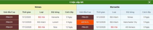 3 trận sắp tới Nimes vs Marseille