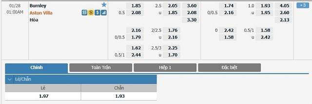 Bảng tỷ lệ kèo Burnley vs Aston Villa