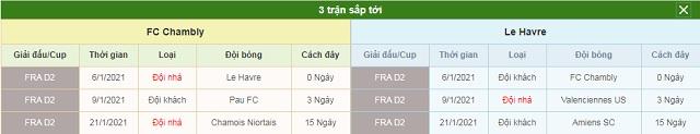 3 trận sắp tới Chambly vs Le Havre