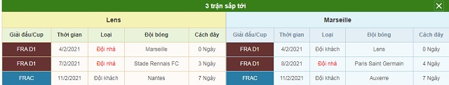 3 trận sắp tới Lens vs Marseille