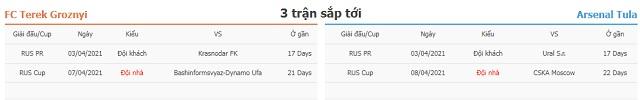 3 trận tiếp theo Akhmat Grozny vs Arsenal Tula