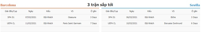 3 trận tiếp theo Barcelona vs Sevilla