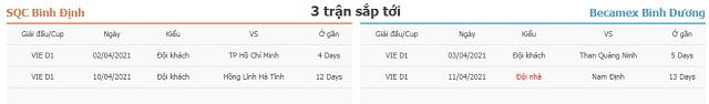 3 trận tiếp theo Bình Định vs Bình Dương