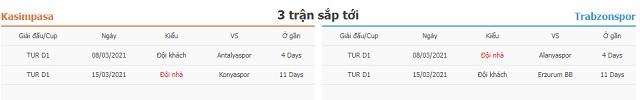 3 trận tiếp theo Kasimpasa vs Trabzonspor