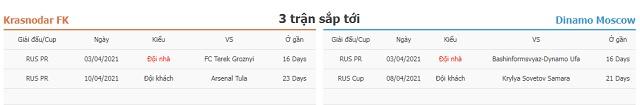 3 trận tiếp theo Krasnodar vs Dinamo Moscow