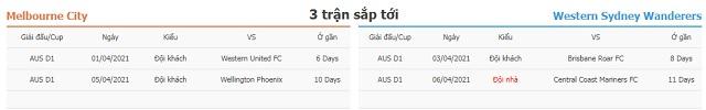 3 trận tiếp theo Melbourne City vs Western Sydney