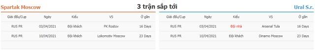 3 trận tiếp theo Spartak Moscow vs Ural