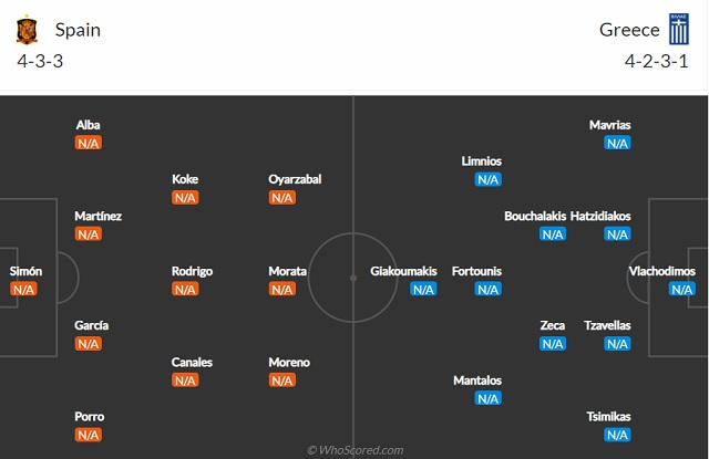 Đội hình dự kiến Tây Ban Nha vs Hy Lạp