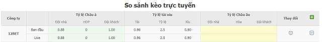 Bảng tỷ lệ kèo U21 Đan Mạch vs U21 Nga
