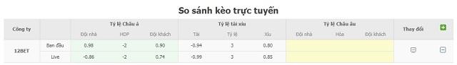 Bảng tỷ lệ kèo U21 Iceland vs U21 Pháp