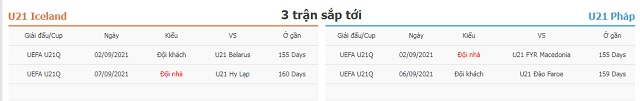 3 trận tiếp theo U21 Iceland vs U21 Pháp