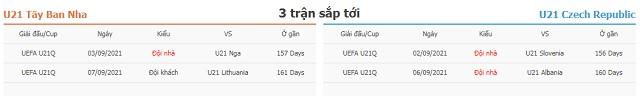 3 trận tiếp theo U21 Tây Ban Nha vs U21 Cộng hòa Séc
