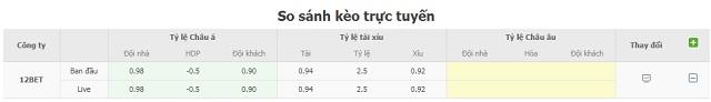 Bảng tỷ lệ kèo U21 Thụy Sĩ vs U21 Bồ Đào Nha