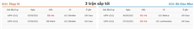 3 trận tiếp theo U21 Thụy Sĩ vs U21 Bồ Đào Nha