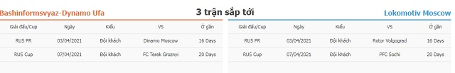 3 trận tiếp theo Ufa vs Lokomotiv Moscow