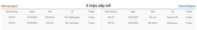 3 trận tiếp theo Alanyaspor vs Denizlispor