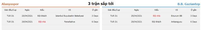 3 trận tiếp theo Alanyaspor vs Gaziantep