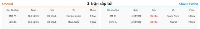 3 trận tiếp theo Arsenal vs Slavia Praha