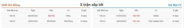 3 trận tiếp theo Đà Nẵng vs Hà Nội FC