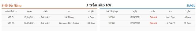 3 trận tiếp theo Đà Nẵng vs Hoành Anh Gia Lai