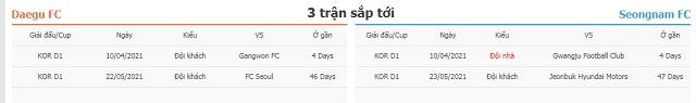 3 trận tiếp theo Daegu vs Seongnam