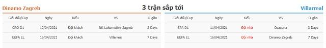 3 trận tiếp theo Dinamo Zagreb vs Villarreal