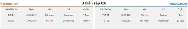 3 trận tiếp theo Fatih vs Antalyaspor
