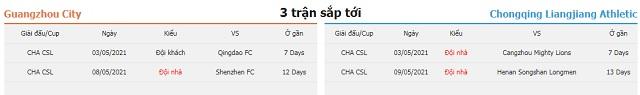 3 trận tiếp theo Guangzhou City vs Chongqing Liangjiang