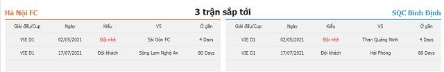 3 trận tiếp theo Hà Nội vs Bình Định