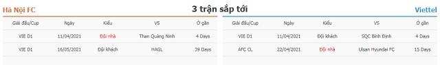 3 trận tiếp theo Hà Nội vs Viettel